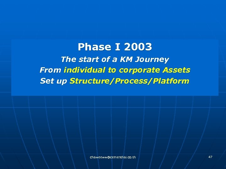 Phase I 2003 The start of a KM Journey From individual to corporate Assets