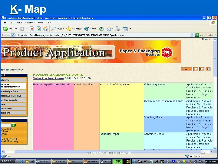 K- Map chaweeww@cementhai. co. th 52
