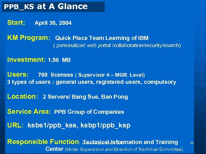 PPB_KS at A Glance Start: April 30, 2004 KM Program: Quick Place Team Learning