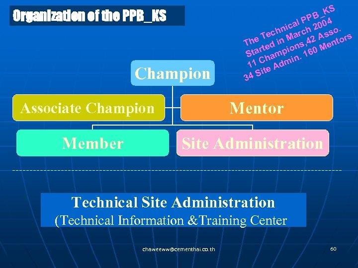 Organization of the PPB_KS Champion Mentor Associate Champion Member S B_K P al P