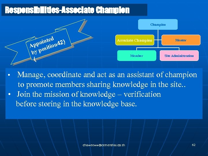 Responsibilities-Associate Champion ed oint n 42) App sitio o by p Associate Champion Member