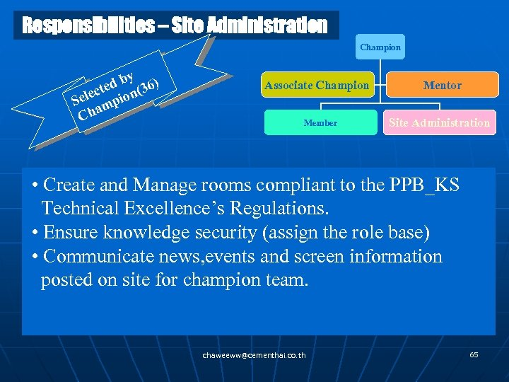 Responsibilities – Site Administration Champion y d b (36) e lect pion Se m
