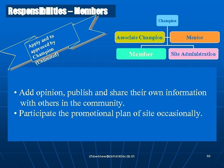 Responsibilities – Members Champion to nd y ya ppl ved b A ro n