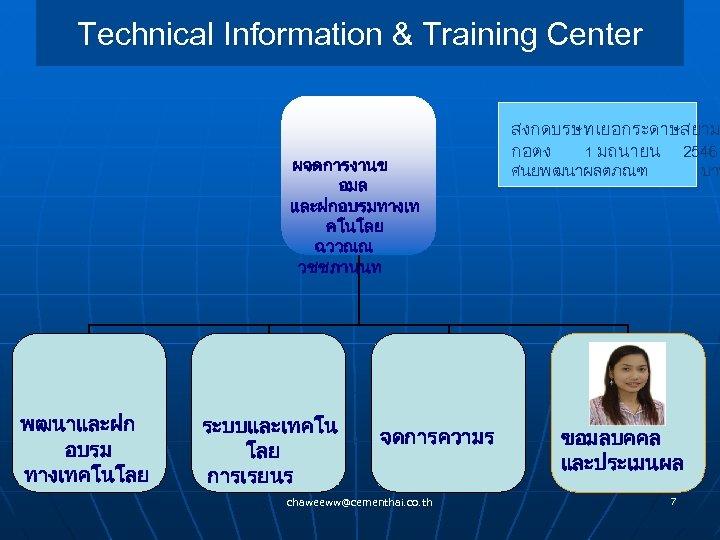 Technical Information & Training Center ผจดการงานข อมล และฝกอบรมทางเท คโนโลย ฉววณณ วชชภานนท พฒนาและฝก อบรม ทางเทคโนโลย