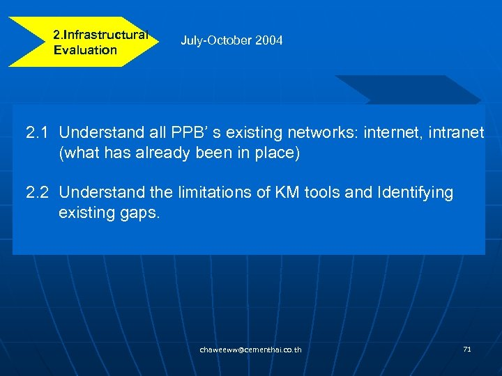2. Infrastructural Evaluation 2. 1 July-October 2004 Understand all PPB' s existing networks: