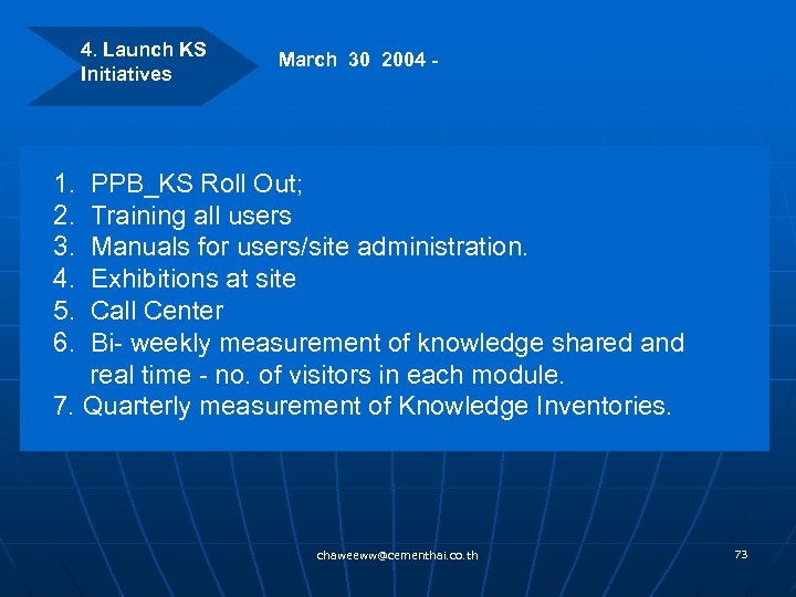 4. Launch KS Initiatives March 30 2004 - 1. PPB_KS Roll Out; 2. Training