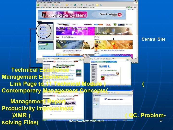 NEWS Center Central Site Technical Excellence Management Excellence Link Page to 11 Technical