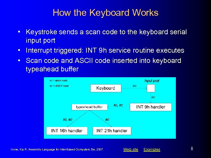 How the Keyboard Works • Keystroke sends a scan code to the keyboard serial