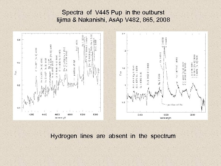 Spectra of V 445 Pup in the outburst Iijima & Nakanishi, As. Ap V