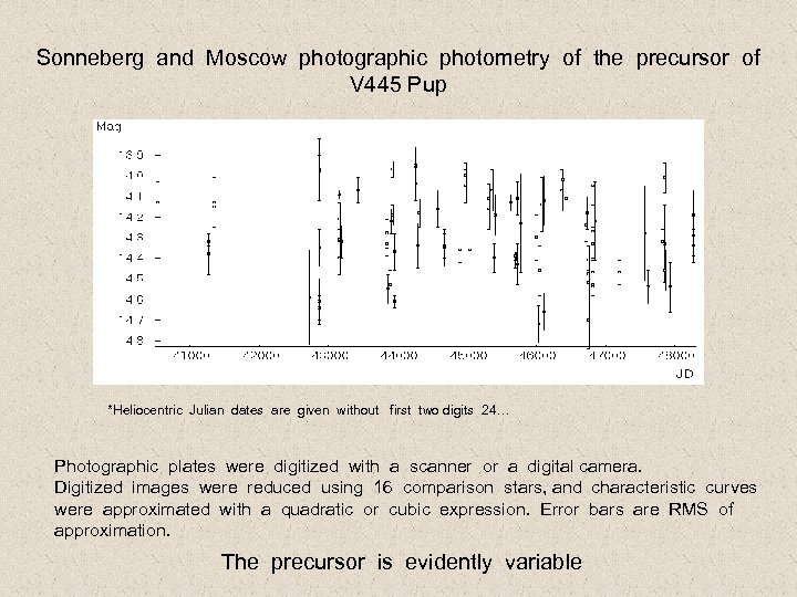 Sonneberg and Moscow photographic photometry of the precursor of V 445 Pup *Heliocentric Julian