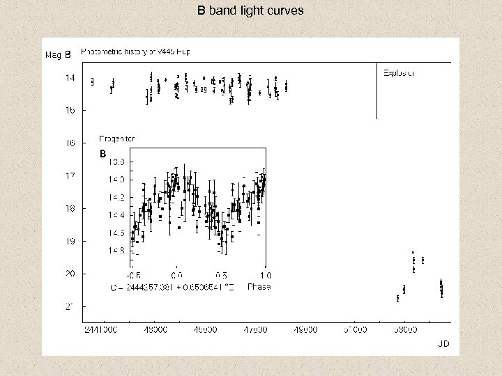 B band light curves