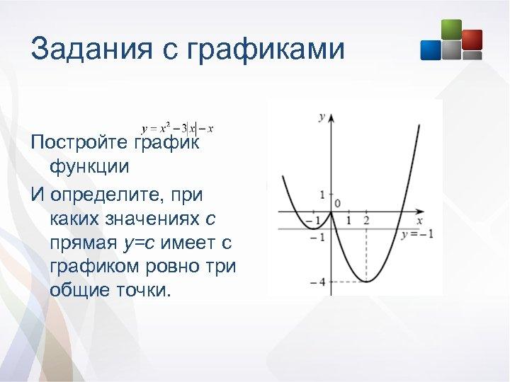 Задания с графиками Постройте график функции И определите, при каких значениях с прямая у=с