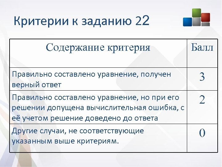Критерии к заданию 22 Содержание критерия Балл Правильно составлено уравнение, получен верный ответ Правильно