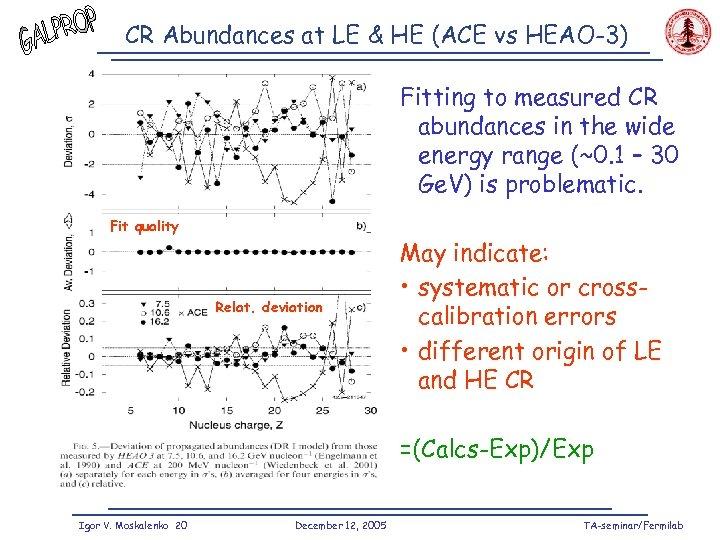 CR Abundances at LE & HE (ACE vs HEAO-3) Fitting to measured CR abundances