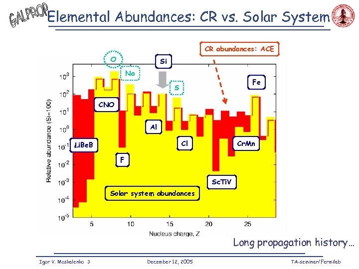 Elemental Abundances: CR vs. Solar System CR abundances: ACE O Si Na Fe S