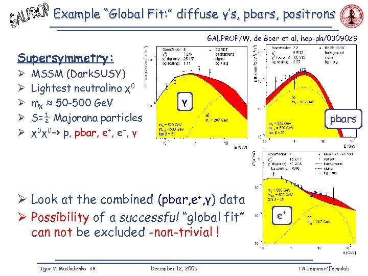 "Example ""Global Fit: "" diffuse γ's, pbars, positrons GALPROP/W. de Boer et al. hep-ph/0309029"