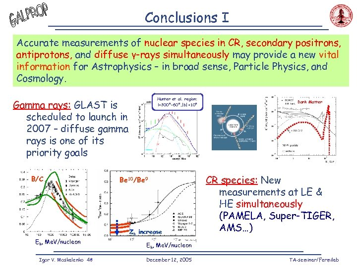Conclusions I Accurate measurements of nuclear species in CR, secondary positrons, antiprotons, and diffuse