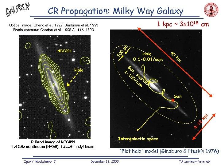 CR Propagation: Milky Way Galaxy 1 kpc ~ 3 x 1018 cm pc Optical