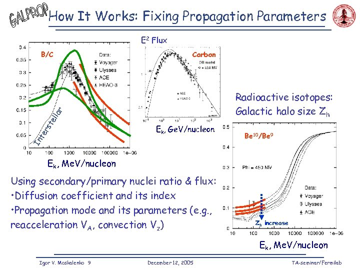 How It Works: Fixing Propagation Parameters E 2 Flux Carbon Radioactive isotopes: Galactic halo