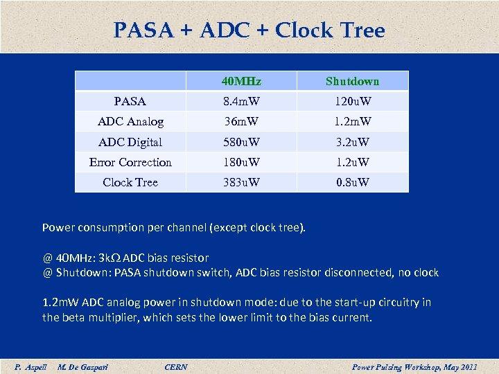 PASA + ADC + Clock Tree 40 MHz Shutdown PASA 8. 4 m. W