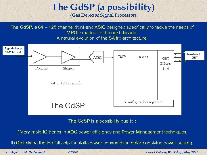 The Gd. SP (a possibility) (Gas Detector Signal Processor) The Gd. SP, a 64