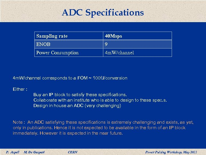 ADC Specifications Sampling rate 40 Msps ENOB 9 Power Consumption 4 m. W/channel corresponds