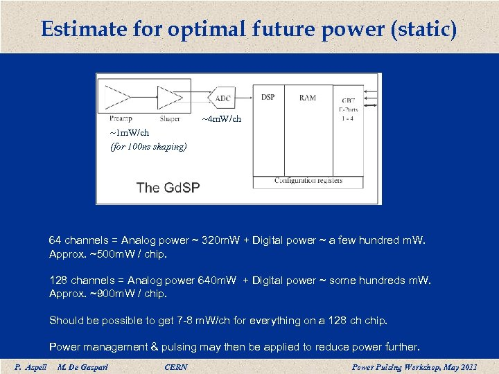Estimate for optimal future power (static) ~4 m. W/ch ~1 m. W/ch (for 100