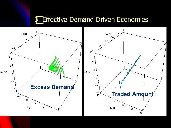 3. Effective Demand Driven Economies Excess Demand Traded Amount