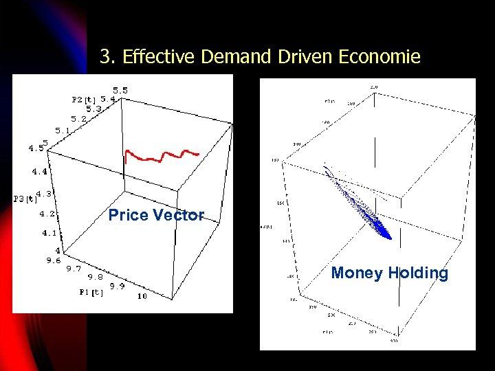 3. Effective Demand Driven Economie Price Vector Money Holding