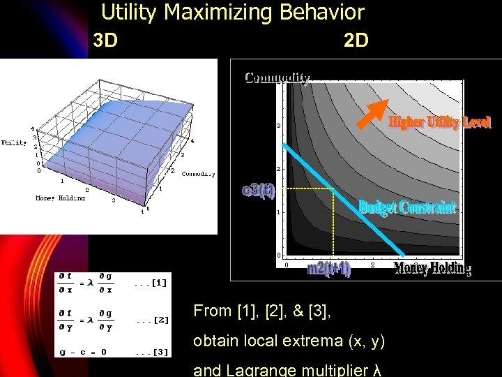 Utility Maximizing Behavior 3 D 2 D From [1], [2], & [3], obtain local