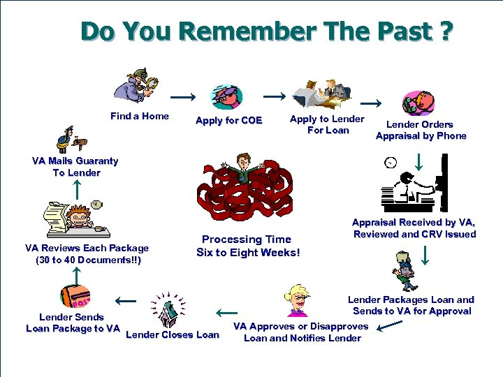 Do You Remember The Past ? Find a Home Apply for COE Apply to
