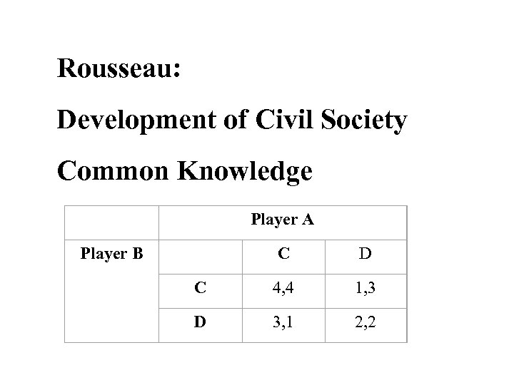 Rousseau: Development of Civil Society Common Knowledge Player B Player A C D C
