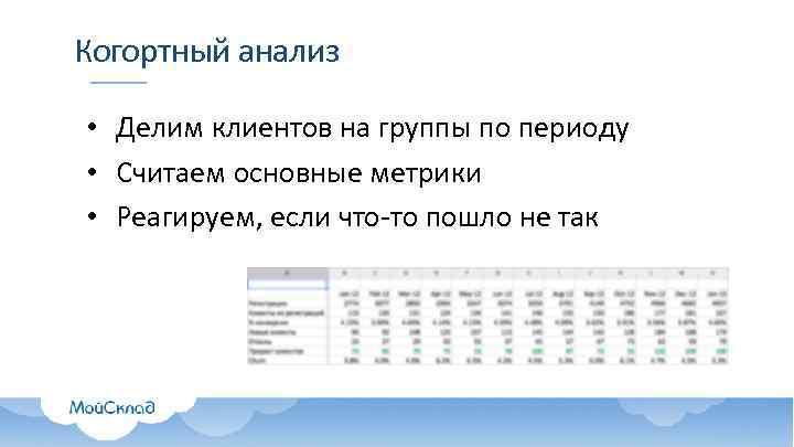 Когортный анализ • Делим клиентов на группы по периоду • Считаем основные метрики •