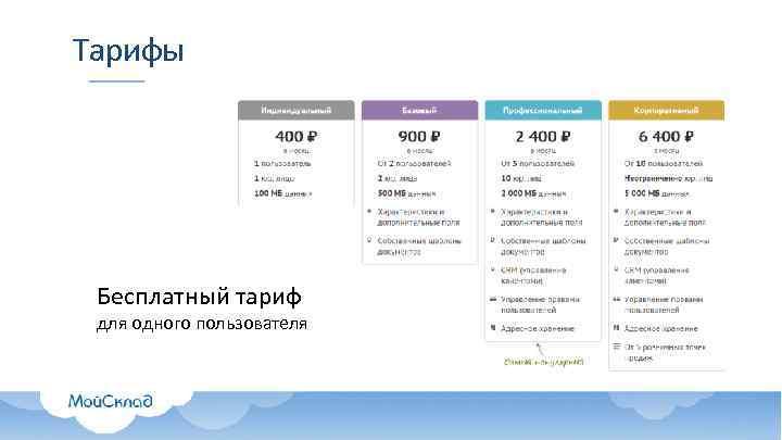 Тарифы Бесплатный тариф для одного пользователя