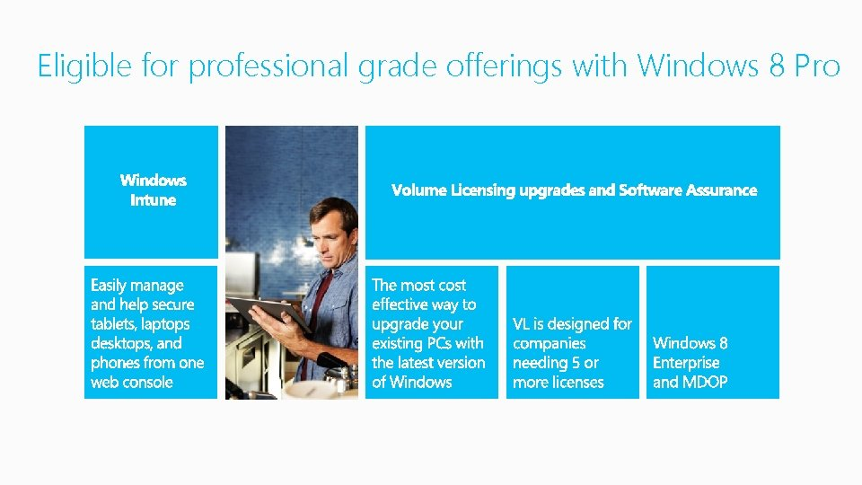 Eligible for professional grade offerings with Windows 8 Pro