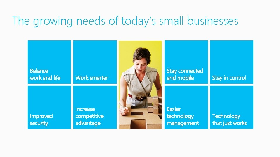 The growing needs of today's small businesses