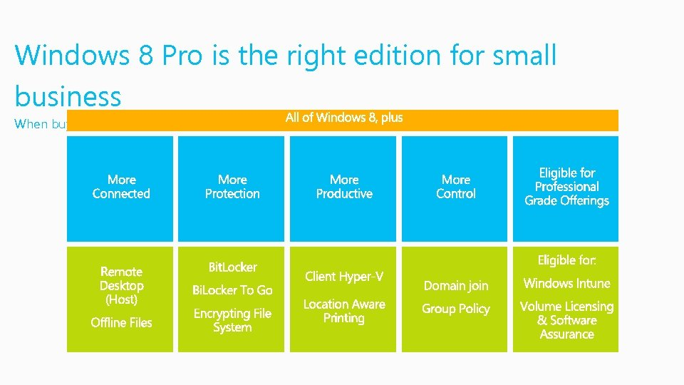Windows 8 Pro is the right edition for small business When buying Windows 8