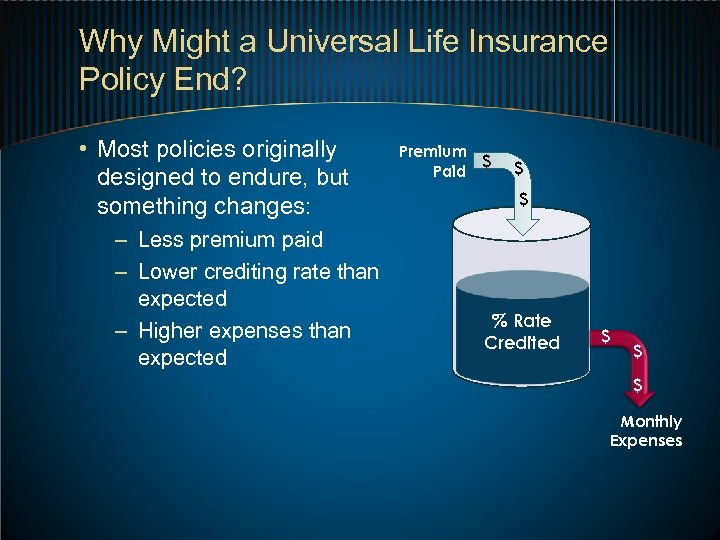 Why Might a Universal Life Insurance Policy End? • Most policies originally designed to