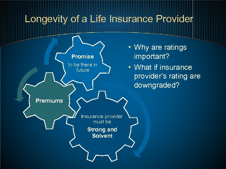 Longevity of a Life Insurance Provider Promise to be there in future Premiums Insurance