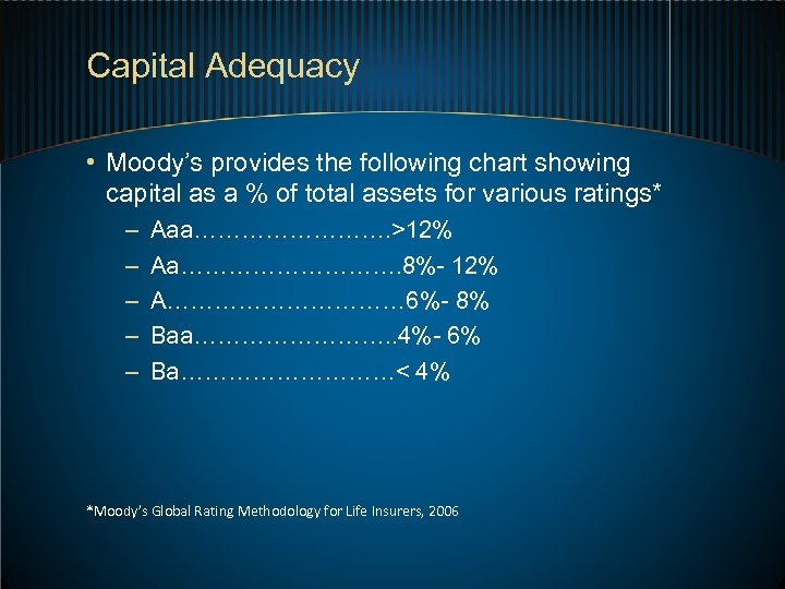 Capital Adequacy • Moody's provides the following chart showing capital as a % of