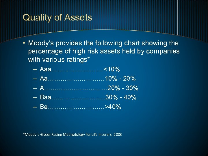 Quality of Assets • Moody's provides the following chart showing the percentage of high