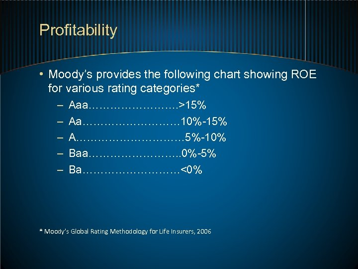 Profitability • Moody's provides the following chart showing ROE for various rating categories* –