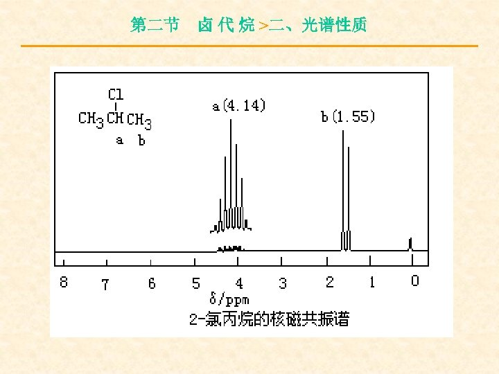 第二节 卤 代 烷 >二、光谱性质