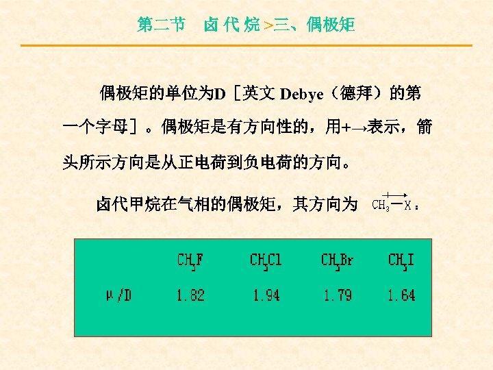 第二节 卤 代 烷 >三、偶极矩 偶极矩的单位为D[英文 Debye(德拜)的第 一个字母]。偶极矩是有方向性的,用+→表示,箭 头所示方向是从正电荷到负电荷的方向。 卤代甲烷在气相的偶极矩,其方向为