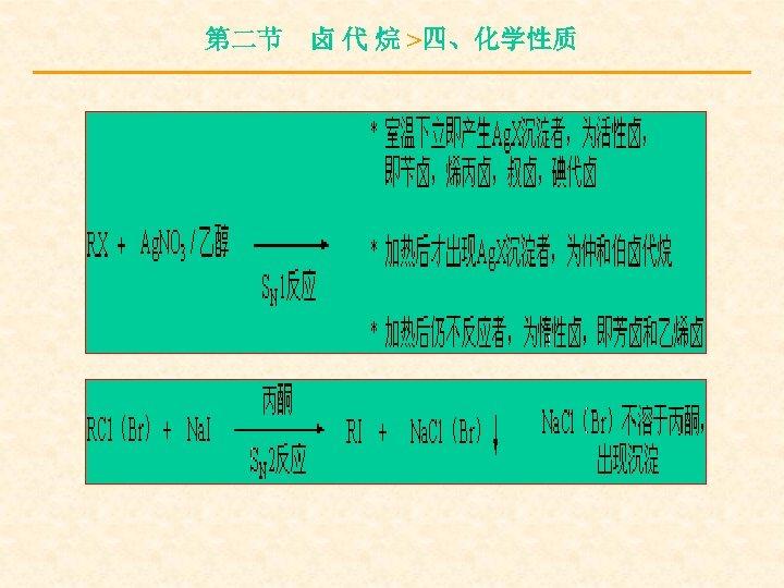 第二节 卤 代 烷 >四、化学性质