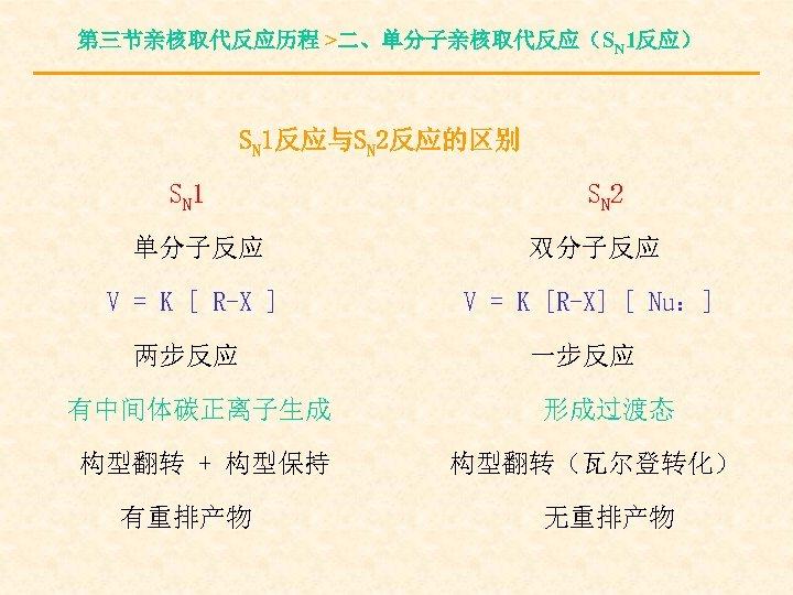 第三节亲核取代反应历程 >二、单分子亲核取代反应(SN 1反应) SN 1反应与SN 2反应的区别 SN 1 SN 2 单分子反应 双分子反应 V =