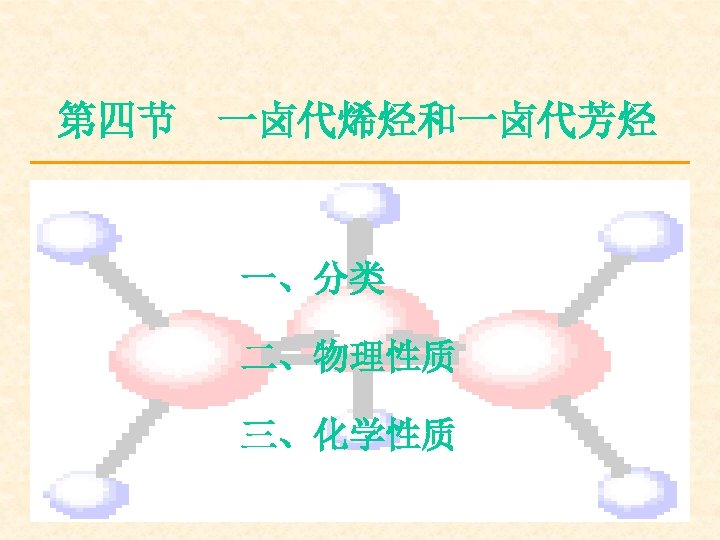 第四节 一卤代烯烃和一卤代芳烃 一、分类 二、物理性质 三、化学性质