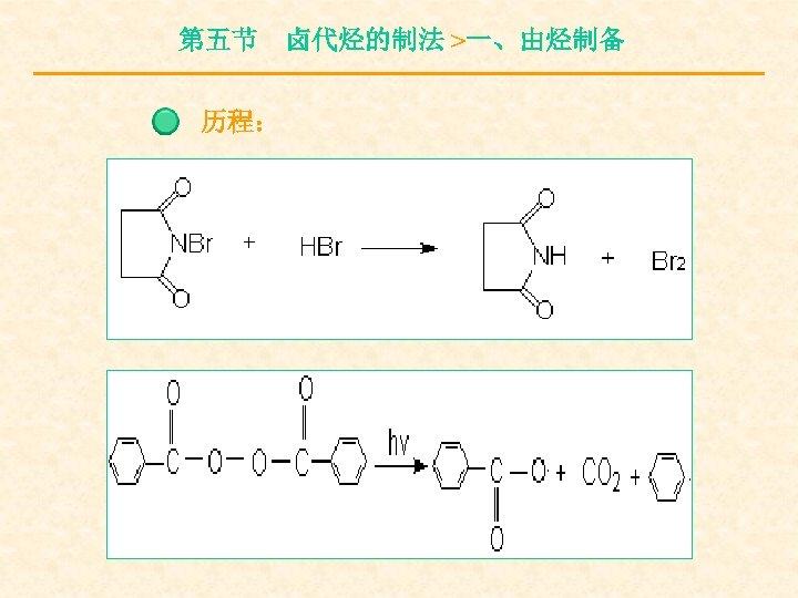 第五节 卤代烃的制法 >一、由烃制备 历程: