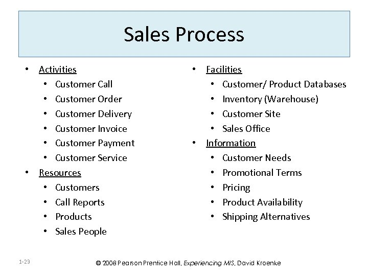 Sales Process • Activities • Customer Call • Customer Order • Customer Delivery •