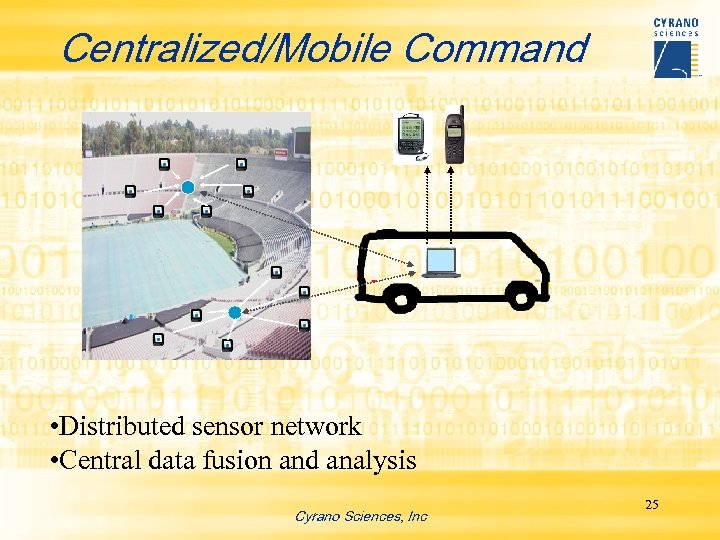Centralized/Mobile Command • Distributed sensor network • Central data fusion and analysis Cyrano Sciences,